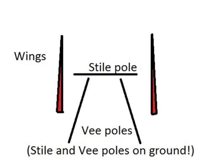 How to jump skinnies using eve poles step 2 diagram