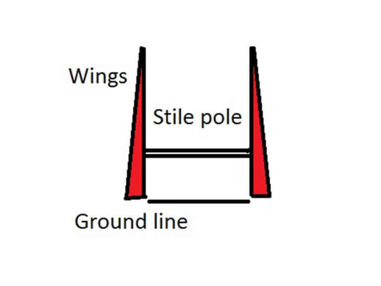 How to jump skinnies using eve poles step 3