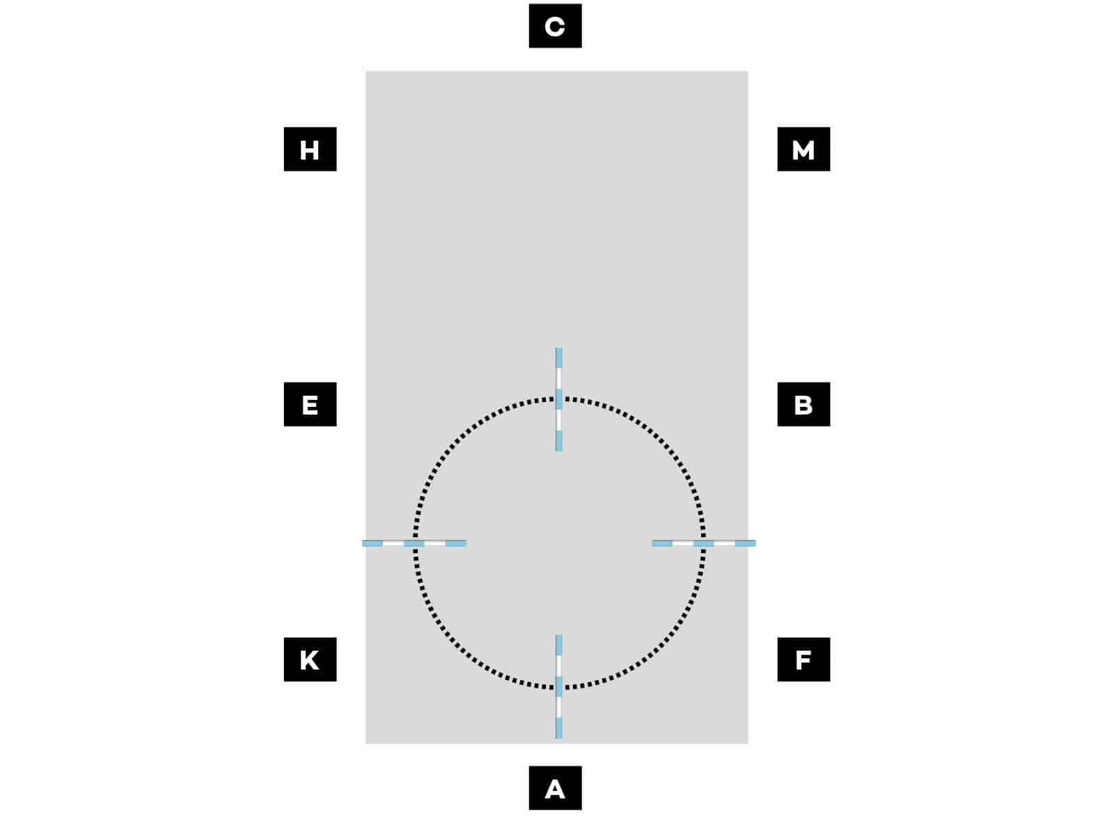 Laying out trotting poles on a circle diagram
