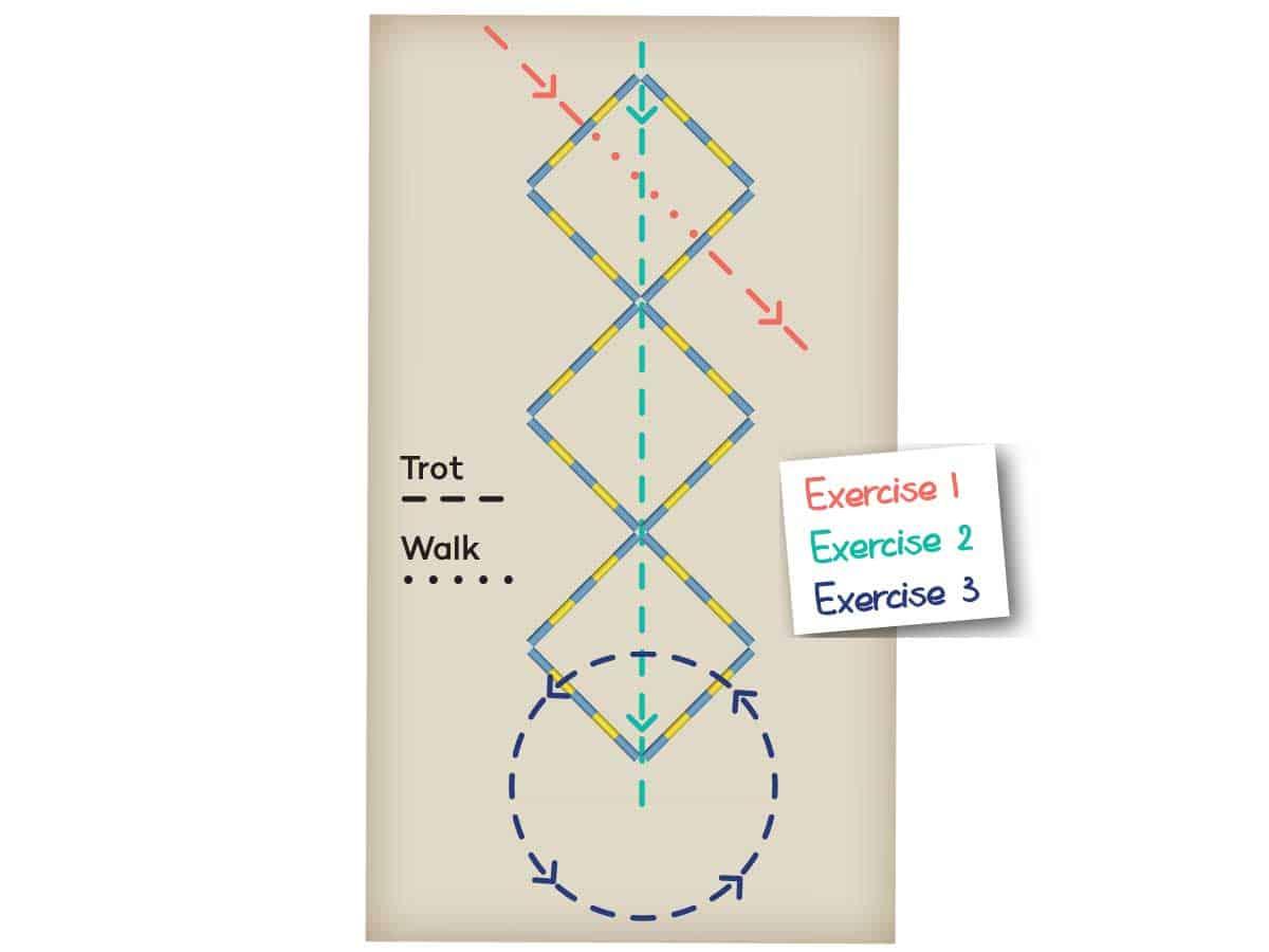 Diamond pole layout exercises