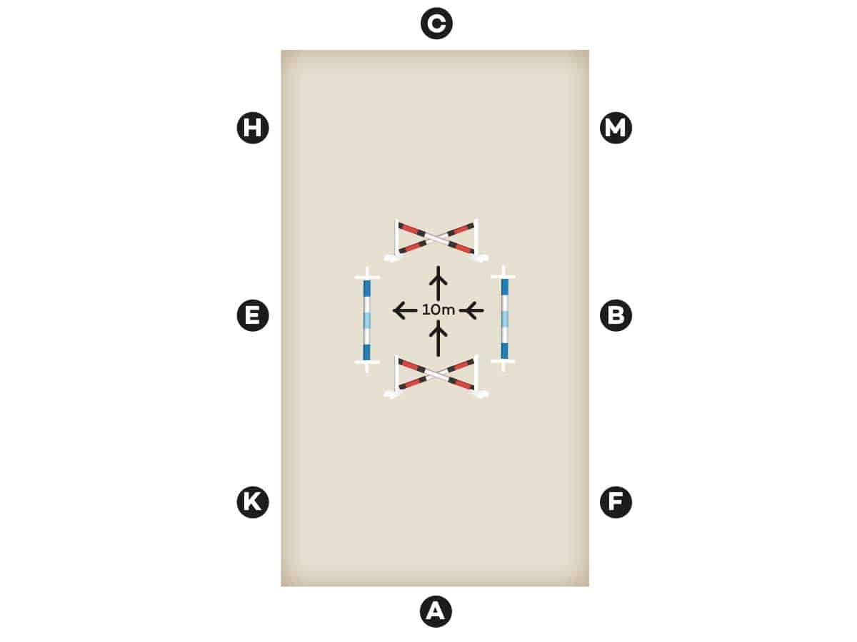 Jumping exercise layout diagram, four cross-poles